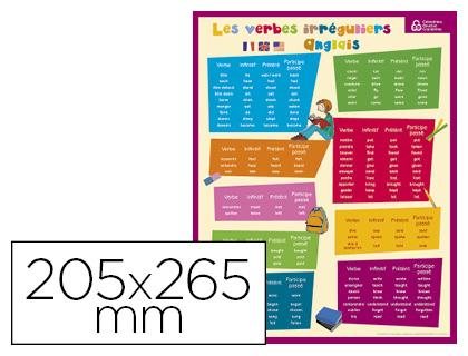 Fiche Memo Bouchut Carton Souple Pellicule 25g Vocabulaire Et Verbes Irreguliers Anglais Recto Verso 20 5x26 5cm B2zen